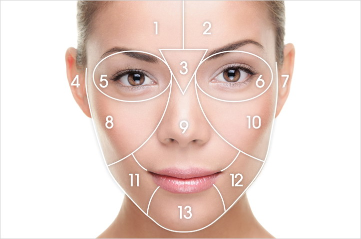 VISIA™ Skin Analysis | VISIA™ Skin Consultation | Fourways Aesthetic Centre